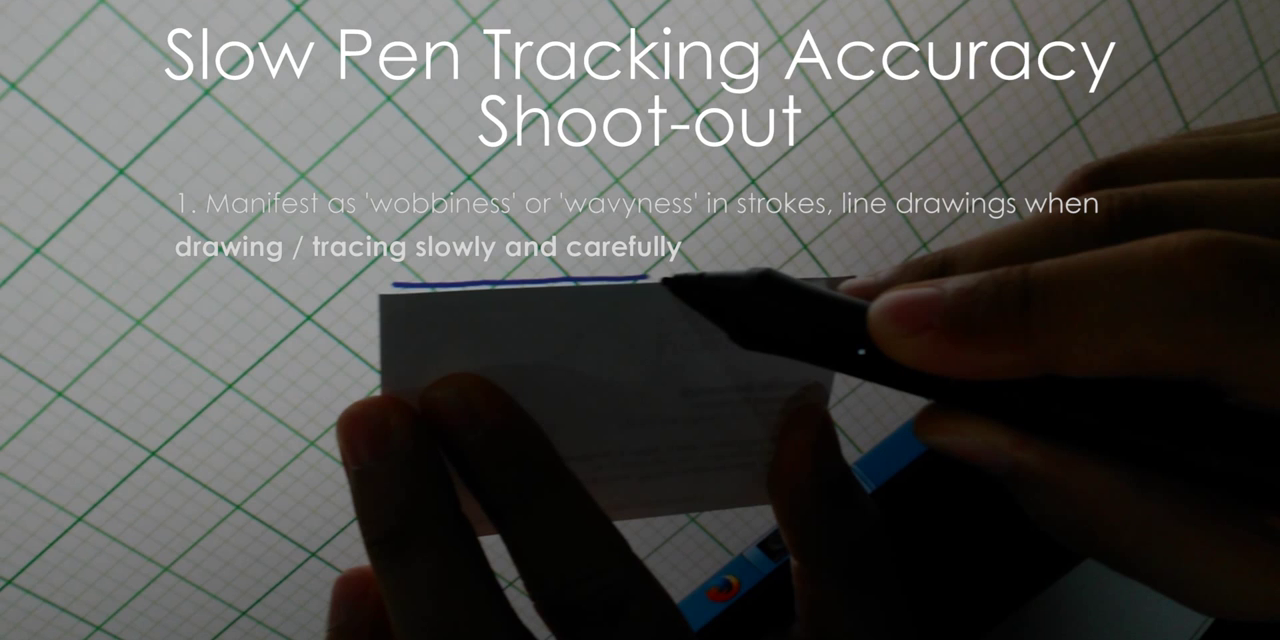 WACOM Intuos Art Pen & Touch 10, linearity tracking is easier to achieve without embedded screen